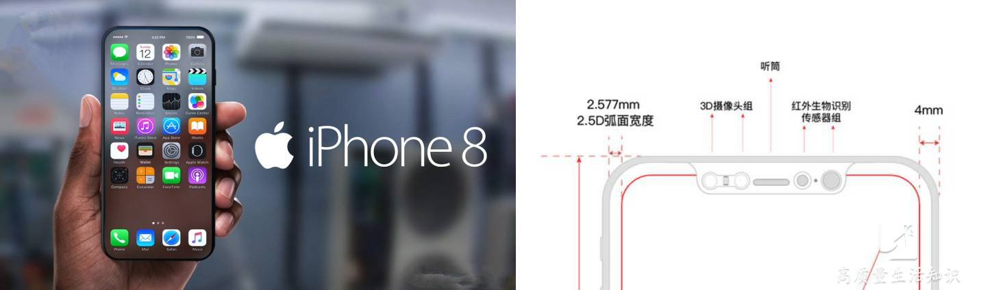 iphone8X正面开孔